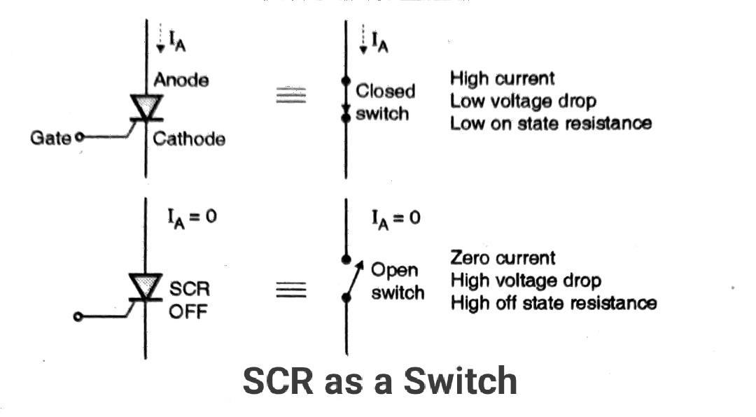 SCR as a switch